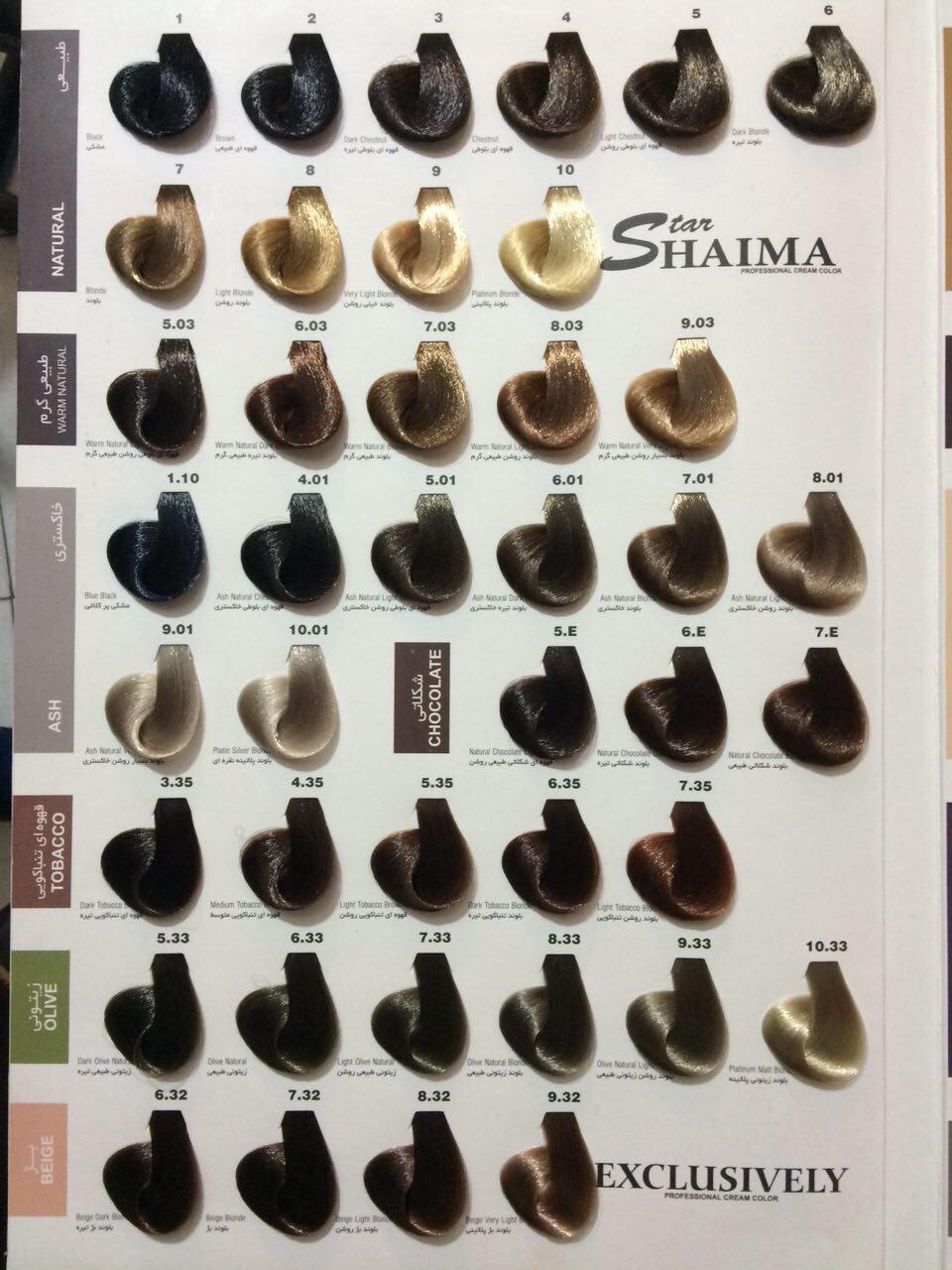 کاتالوگ محصولات شایما 2